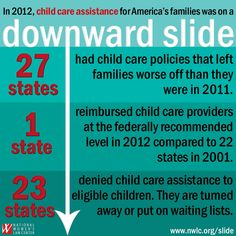 In this report, the National Women's Law Center shows a decline in the availability of child care assistance and also notes detrimental changes to child care assistance policies.