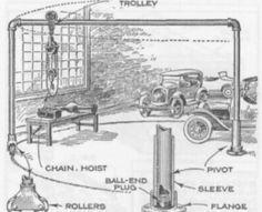 Radial Shop Crane
