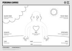 Design A Better Business | Toolbox | Persona Canvas