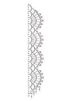 Crochet chart lace edging - vielleicht krieg ich das mit dem Häkeln ja doch irgendwann hin ;)