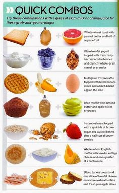 Quick Combos from Oxygen Magazine!!!!!! - Check out blog for more clean eating and weight loss tips!