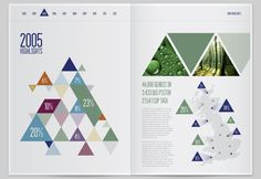 Infographics: Timeline celebrating 10 years of clinical research by Tom Ovens, via Behance