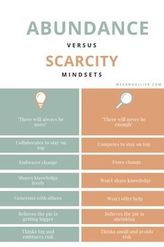 awesome these are some characteristics of scarcity and abundance mindsets, personal growth, personal development, how to develop an abundance mindset CONTINUE READING Shared by: Development Quotes, Self Development, Personal Development, Leadership Development, Positive Mindset, Positive Affirmations, Quotes Positive, Positive Thoughts, Mental Training