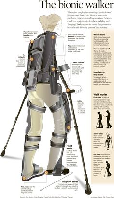 Graphic: Bionic walker - The Denver Post. Gaylord is the only hospital in southern New England to offer therapy using the Ekso. If you have the goal of walking again after a spinal cord injury or have lower body weakness from another neurological problem such as multiple sclerosis contact us for a consultation at: (203) 284-2835 or see our website at:http://www.gaylord.org/our-services/rehabilitation/spinal-cord-injury-program/ekso-bionic-exoskeleton.aspx