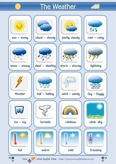 Learn English 399835273139147958 - The different types of weather vocabulary list using pictures and examples of how to use in a sentence English lesson Source by Kids English, English Study, English Writing, Teaching English, English Grammar For Kids, Learning English For Kids, English Lessons For Kids, French Lessons, Spanish Lessons