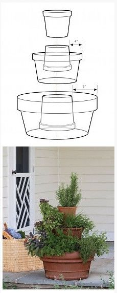 DIY three tier herb planter.