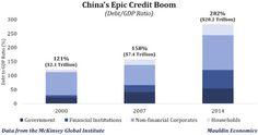 China;s credit boom: