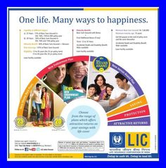 LIC Jeevan Anand      LIC Jeevan Anand Plan is new and is a non-linked plan providing appreciating plan of savings and protection. The financial protection combination against death for the …
