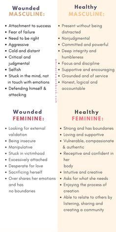 Masculine Energy, Feminine Energy, Les Chakras, Emotional Awareness, Mental And Emotional Health, Self Care Activities, Self Improvement Tips, Motivation, Spiritual Awakening