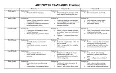 Failure to Plan = Plan to Fail! Power Standards - The Art of Ed