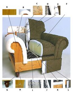 Embodied energy needed to make one sofa | O ECOTEXTILES