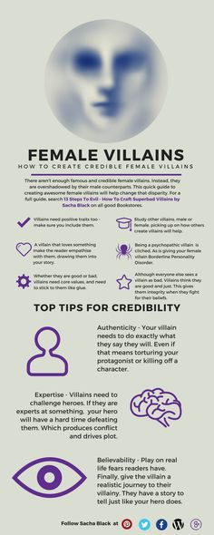 To Evil - How To Craft Superbad Villains Is HERE Top Tips for Writing Female Villains from 13 Steps To Evil - How To Craft A Superbad VillainTop Tips for Writing Female Villains from 13 Steps To Evil - How To Craft A Superbad Villain Book Writing Tips, Writing Promps, Creative Writing Prompts, Writing Characters, Writing Words, English Writing, Writing Resources, Writing Skills, Writing Help