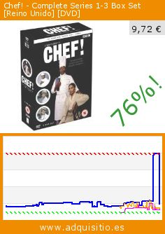 Chef! - Complete Series 1-3 Box Set [Reino Unido] [DVD] (DVD). Baja 76%! Precio actual 9,72 €, el precio anterior fue de 39,72 €. http://www.adquisitio.es/2entertain/chef-complete-series-1-3 #homeimprovementcompleteseriesdvd,