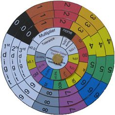 American wire gauge table ring making pinterest american wire resistor colour code wheel keyboard keysfo Image collections