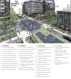 Complete Streets include friendly buildings & sidewalks. Click image for…
