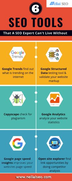 Experts SEO Tools - SEO Marketing Tool - Marketing your keywords with SEO Tool. - Take a look at list of the most important SEO tools that are recommended by the Digital Marketing Experts. To learn more about SEO tools visit the website. Digital Marketing Strategy, Inbound Marketing, Seo Strategy, Affiliate Marketing, Internet Marketing, Online Marketing Tools, Online Marketing Business, Marketing Ideas, Media Marketing