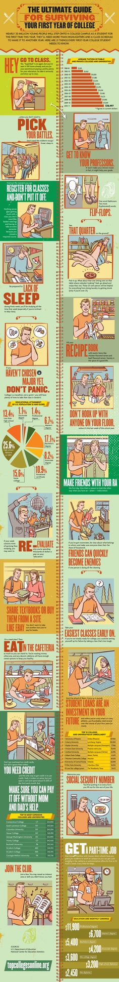 The Ultimate Guide For Surviving Your First Year of College [INFOGRAPHIC]