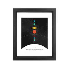 Planet Alignment Art Print