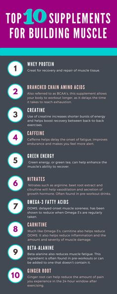 Are all the supplements advertised necessary? Should you be taking supplements to enhance your performance? And if you, which ones? upps can complete a diet that is perhaps lacking in some departments (vitamins, minerals, etc.), give you more energy, recover faster, or simply give you an edge in your training.  Whether you take preworkout faithfully or are completely new to the world of supplements, there are general supps that can help anyone.  #fatloss #musclebuilding #workouts #protein