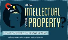Identify How Much Your Intellectual Property Patent is Worth #business trendhunter.com