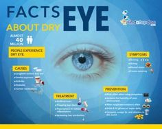 What is Dry Eye? Check out this infographic to learn more about the various causes, symptoms, treatment and prevention methods associated with Dry Eye. Dry Eye Treatment, Self Treatment, Dry Eye Remedies, Health Remedies, Health Facts, Health Tips, Health Resources, Health Recipes, What Causes Dry Eyes