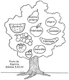 Fruit Of the Spirit Coloring Page . Fruit Of the Spirit Coloring Page . Fruit Of the Spirit Coloring Pages Sunday School Activities, Sunday School Lessons, Sunday School Crafts, Lessons For Kids, Fruit Coloring Pages, Bible Coloring Pages, Preschool Bible Lessons, Bible Activities, Preschool Activities