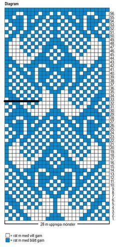 Nordic Yarns and Design since 1928 Knitting Charts, Knitting Stitches, Knitting Patterns, Graph Design, Chart Design, Mittens Pattern, Knit Mittens, Loom Patterns, Cross Stitch Patterns