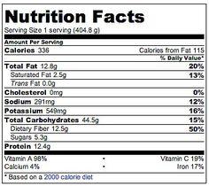 Veggie Sandwich Recipe   POPSUGAR Fitness