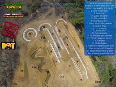 This is the track we designed for an offroad event in Goa, India.