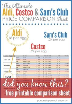 The Ultimate Aldi, Costco & Sam's Club Price Comparison Chart  Passionate Penny Pincher put together the ultimate Aldi, Costco & Sam's Club price comparison chart. This is super helpful to know where to get the best prices on staple items.