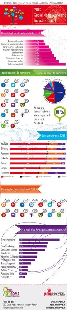 2013 Italian #socialmedia industry report