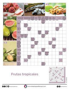 Autodefinido. Frutas tropicales. #Pasatiempos #Entretenimiento #Autodefinidos #Crucigramas #FrutasTropicales #Frutas #Trópico  ¡Encuentra más pasatiempos gratis en www.sinapsispasatiempos.com! Crossword, Mango, Printable Word Search Puzzles, Tropical Fruits, Alphabet Soup, Barn Owls, Vertical Gardens, Soups, Entertainment