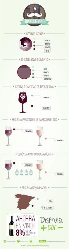 Tipos de vinos - inforagía - Disfruta+por- disfrutamaspormenos