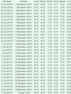 Jadwal Imsakiyah dan Buka Puasa 1436 H - 2015