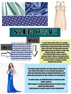 Satin Weave | Description