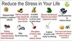 Using food to manage stress