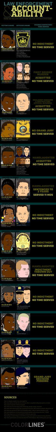 Mass Incarceration The New Jim Crow Neoslavery