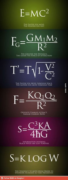 Simple explanations for complex equations, although E=MC² has more to do with energy and mass equivalency/conversion than anything else. Best Picture For Life Science middle school For Your Taste You Pseudo Science, Science And Nature, Applied Science, Earth Science, Science Facts, Fun Facts, Science Quotes, Physics Facts, Physics Quotes