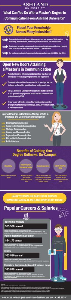 What can i do with a strategic communications degree
