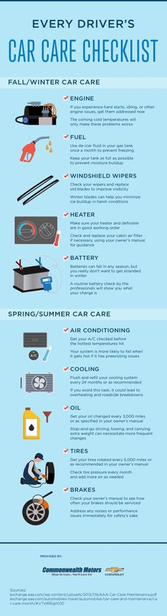 To prevent freezing, drivers should use de-icer fluid in their gas tanks once a month in the fall and winter seasons! View this new Chevrolet vehicle infographic for more advice. #infographic #data visualization #new Chevrolet vehicles #used Chevrolet vehicles #pre-owned Chevrolet vehicles #Chevrolet service center