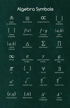 Education Discover Algebra Symbols I Math Posters More - Kids education and learning acts Physics Formulas Algebra Formulas Geometry Formulas Mathematics Geometry Maths Solutions Maths Algebra Algebra Help Algebra Equations Ap Calculus Physics Formulas, Physics And Mathematics, Mathematics Geometry, Maths Algebra Formulas, Geometry Formulas, Maths Solutions, Math Vocabulary, Math Math, Fun Math