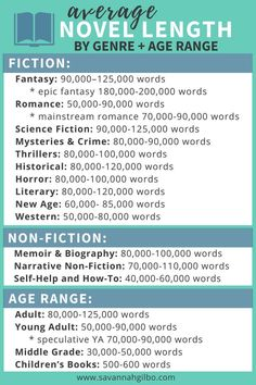 Average Novel Length by Genre & Age Range – Novel Length: Why is Word Count Important? – Writing Tips, Tips … Creative Writing Tips, Book Writing Tips, Writing Process, Writing Resources, Writing Help, Writing Skills, Editing Writing, Writer Tips, Creative Writing Inspiration