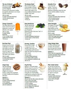 More great looking recipes for Usana Nutrimeal!