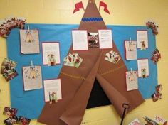 Perfect for our Native American Research projects! I'm going to attempt to make this. Perfect for our Native American Research projects! I'm going to attempt to make this.