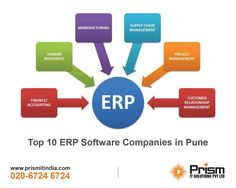 Top 10 ERP software companies in Pune #top10erpsoftwarecompaniesinpune #softwareforjewellerybusiness #erpsolutions For more details please visit @ http://www.prismitindia.com/