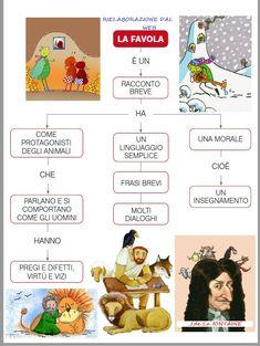 Elementary Schools, Montessori, Homeschool, Teacher, Writing, Education, Professor, Primary School
