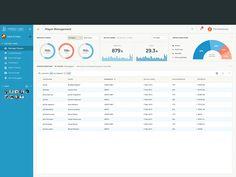 Dashboard panel animation by @wearepg #dribbble #ux #ui #data #analytics #dashboard
