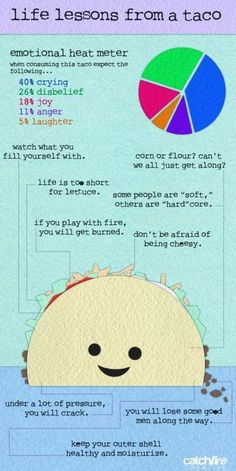 Life lessons from a taco infographic via www.Facebook.com/CareerBliss