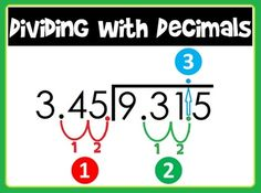 This poster shows the steps to take when dividing with decimals. Especially for students who need concrete steps and scaffolding. See all math word walls.You may also Grade Math Word Grade Math Word WallMultiplying Fractions Math Pennant Activity. Math Charts, Math Anchor Charts, Math Word Walls, Fifth Grade Math, Sixth Grade, Fourth Grade, Math Classroom, Classroom Ideas, Seasonal Classrooms