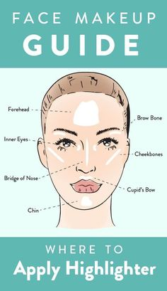 Excellent beauty tips for face info are offered on our internet site. Have a look and you wont be sorry you did. Where To Apply Highlighter, Applying Highlighter, Highlighter Makeup, Highlighters, Contour Makeup, Contouring, Beauty Kit, Beauty Style, Beauty Hacks